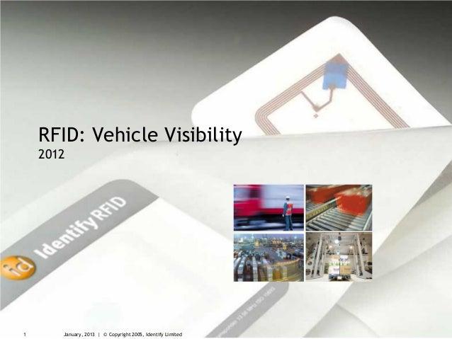 RFID: Vehicle Visibility    20121      January, 2013 | © Copyright 2005, Identify Limited
