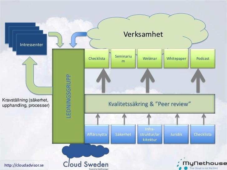 Vägen dit<br />The Cloud is not the limit<br />
