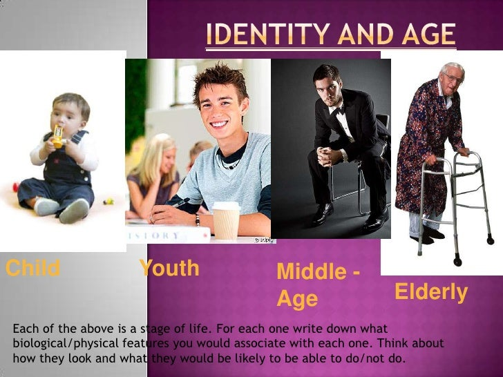 Identity and Age<br />Child<br />Youth<br />Middle - Age<br />Elderly<br />Each of the above is a stage of life. For each ...