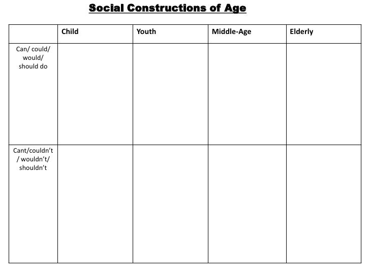 Social Constructions of Age<br />