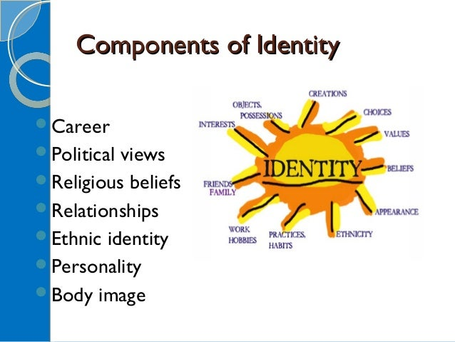 The Development Of Self-Identity