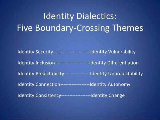 Identity Dialectics: Five Boundary-Crossing Themes Identity Security---------------------- Identity Vulnerability Identity...