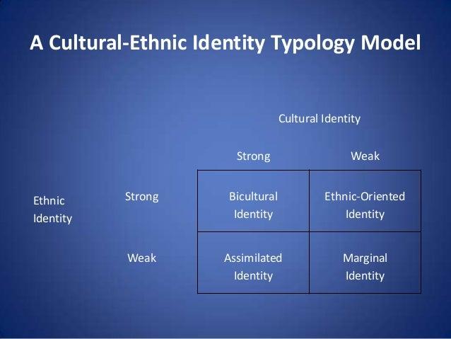 A Cultural-Ethnic Identity Typology Model  Cultural Identity Strong  Ethnic Identity  Weak  Strong  Bicultural Identity  E...