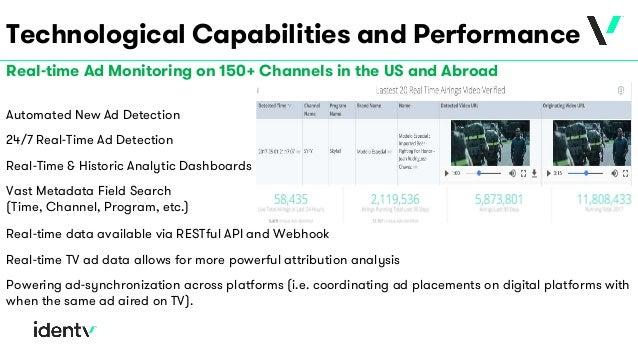 IDenTV Capabilities Overview 2017 (with Demos)  Slide 3
