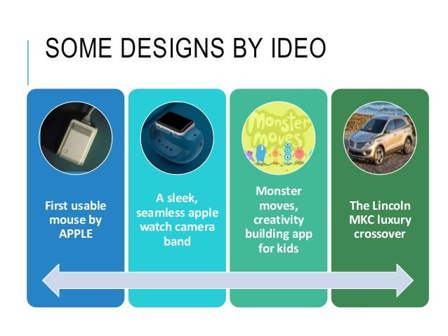 Ideo for Ideo products