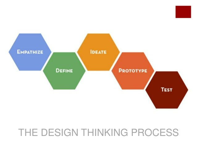 THE DESIGN THINKING PROCESS; 17.