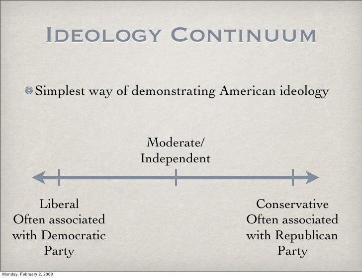 Misunderstanding Communitarian Conservatism