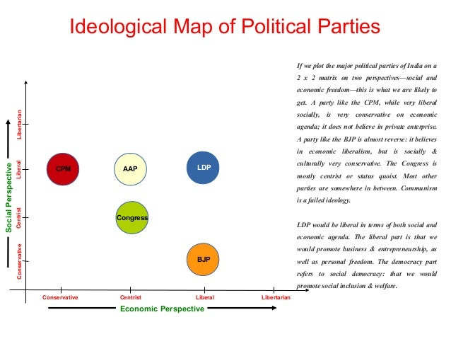 Ideology liberal democratic party assam ideological map of political gumiabroncs Image collections