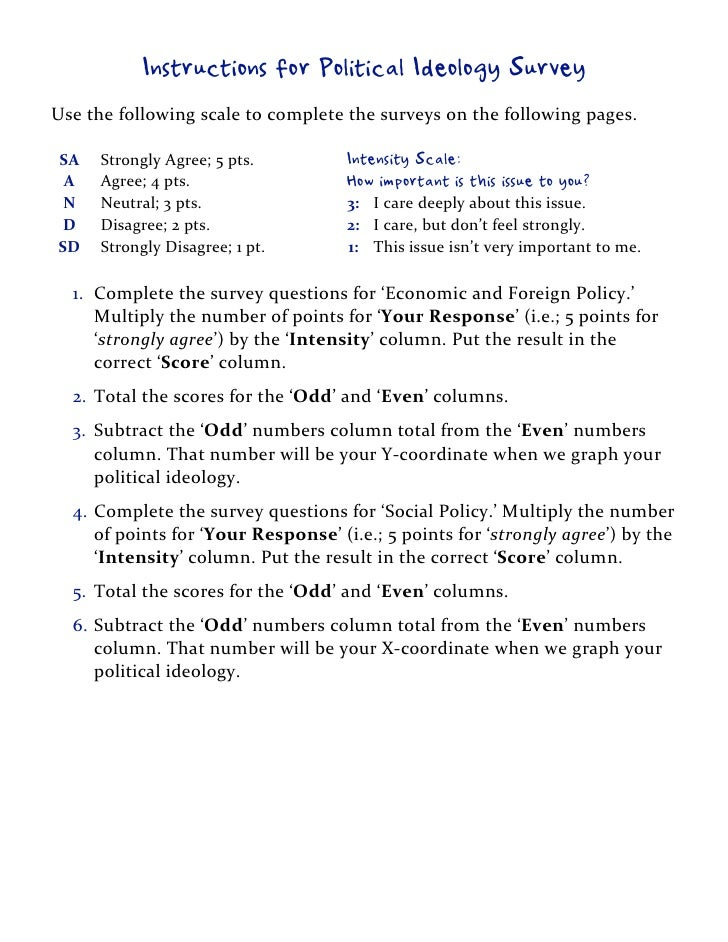 Instructions for Political Ideology Survey  Usethefollowingscaletocompletethesurveysonthefollowingpages.    ...