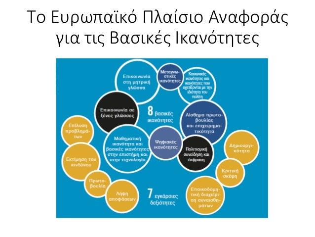 Competency-Based Education - Βασικές Ικανότητες – Ικανότητες Ζωής: Ο Ρόλος του Σχολείου και των Ευρωπαϊκών Προγραμμάτων Slide 3