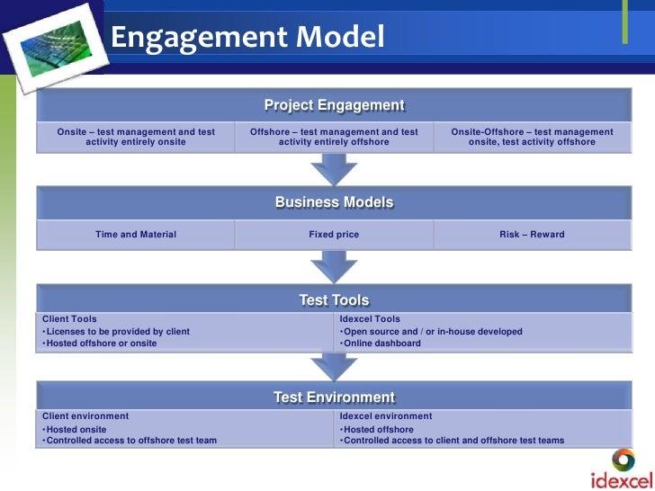 Idexcel Independent Testing Services Presentation