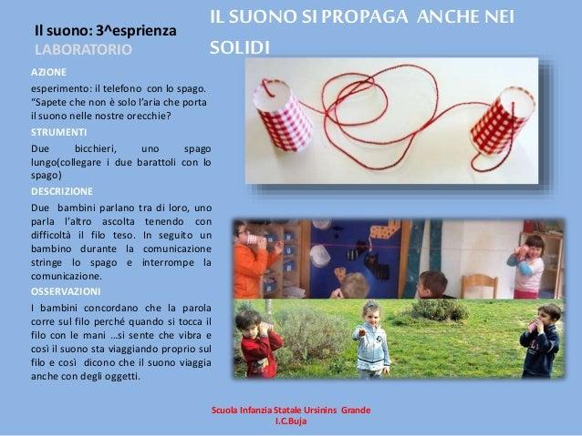 Il suono educazione scientifica alla scuola dell 39 infanzia - Porta che sbatte suono ...