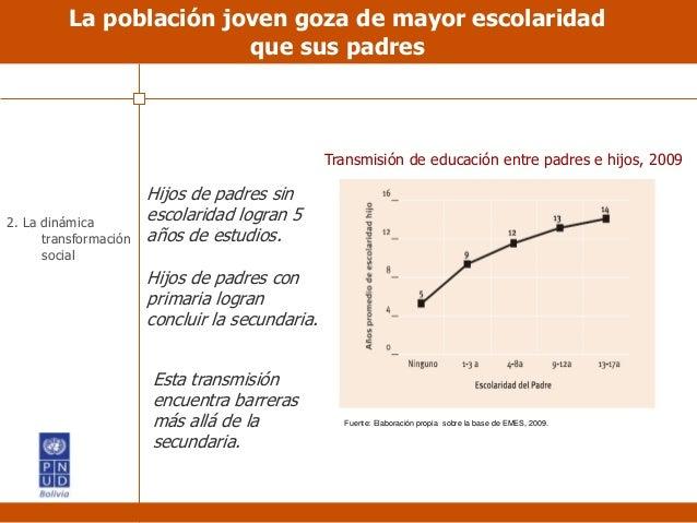 Esta transmisión encuentra barreras más allá de la secundaria. Transmisión de educación entre padres e hijos, 2009 Fuente:...
