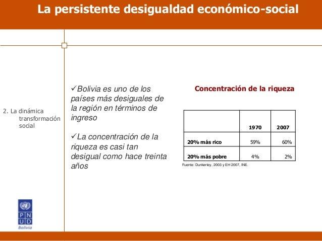 La persistente desigualdad económico-social Concentración de la riqueza 1970 2007 20% más rico 59% 60% 20% más pobre 4% 2%...