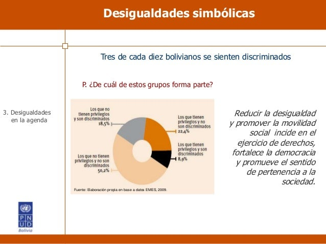 Tres de cada diez bolivianos se sienten discriminados Reducir la desigualdad y promover la movilidad social incide en el e...