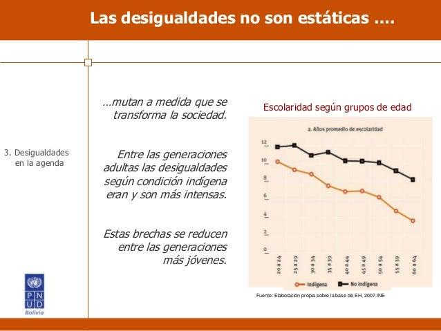 Las desigualdades no son estáticas …. Escolaridad según grupos de edad Fuente: Elaboración propia sobre la base de EH, 200...
