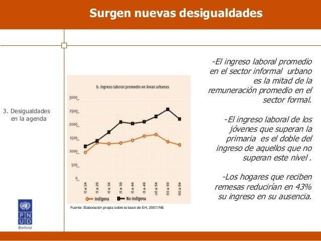 -El ingreso laboral promedio en el sector informal urbano es la mitad de la remuneración promedio en el sector formal. -El...