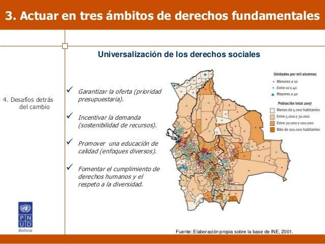 3. Actuar en tres ámbitos de derechos fundamentales  Garantizar la oferta (prioridad presupuestaria).  Incentivar la dem...