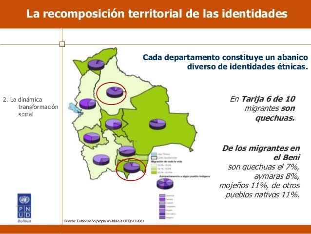 De los migrantes en el Beni son quechuas el 7%, aymaras 8%, mojeños 11%, de otros pueblos nativos 11%. En Tarija 6 de 10 m...