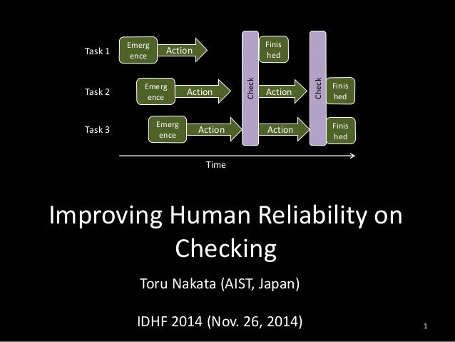 Task 1 hed  Time  Action  Emerg  ence  Finis  Improving Human Reliability on  Checking  Toru Nakata (AIST, Japan)  IDHF 20...