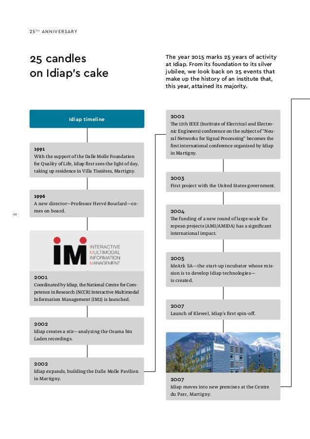 Idiap Research Institute Annual Report 2015