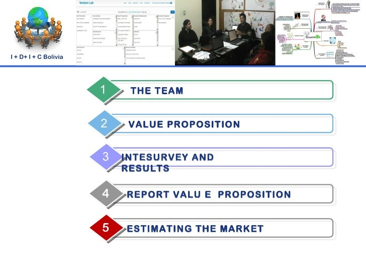 I + D+ I + C Bolivia                       1    THE TEAM                       2    VALUE PROPOSITION                     ...