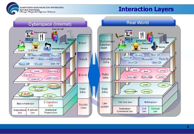 Interaction Layers                   MosqueE-AlQuran                                 2