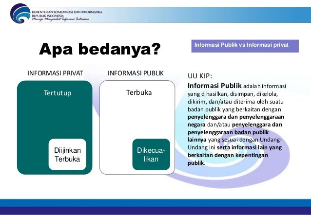 Apa bedanya?                                        Informasi Publik vs Informasi privatINFORMASI PRIVAT   INFORMASI PUBLI...