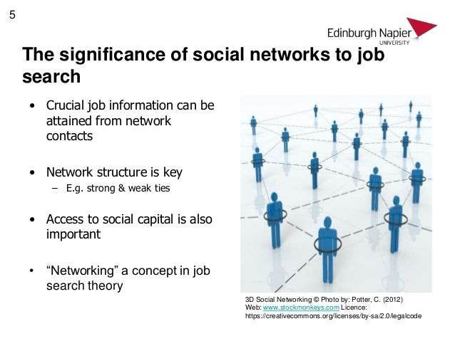 background themes from the literature 5 6 the significance of social networks to job