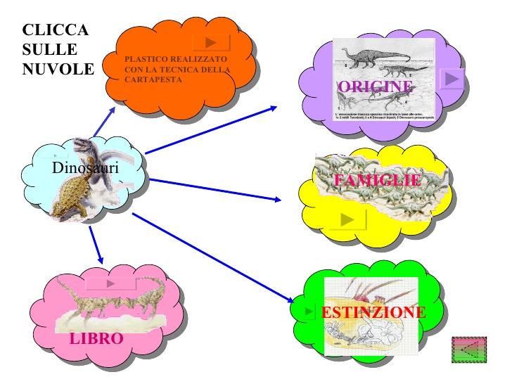 Eccezionale I dinosauri QN96