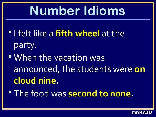 Idiomatic English for Effective Communication