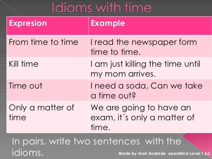 In pairs, write two sentences  with the idioms. Made by Areli Andrade  openMind Level 1 &2 Expresion Example From time to ...