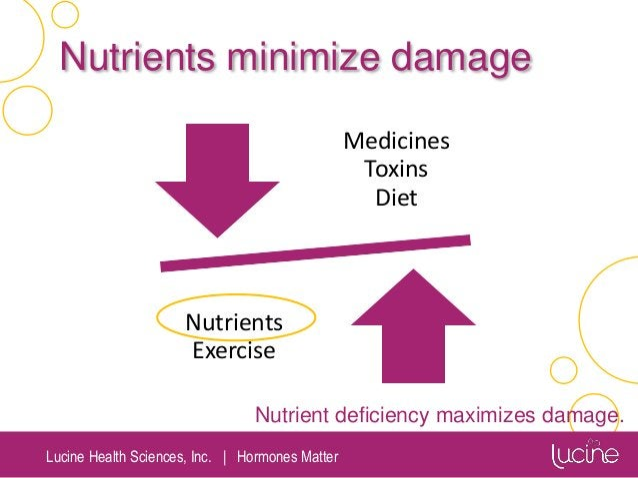Lucine Health Sciences, Inc.   Hormones Matter Nutrients minimize damage Medicines Toxins Diet Nutrients Exercise Nutrient...