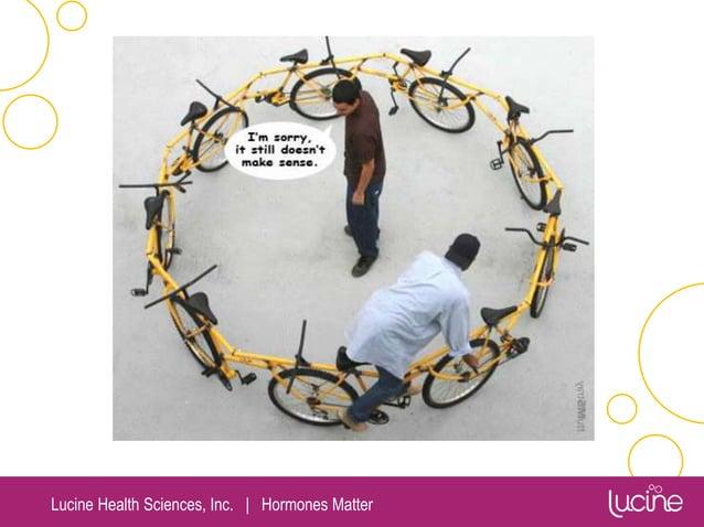 Lucine Health Sciences, Inc.   Hormones Matter