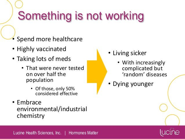 Lucine Health Sciences, Inc.   Hormones Matter Something is not working • Spend more healthcare • Highly vaccinated • Taki...