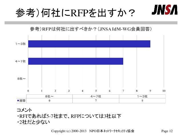 参考)何社にRFPを出すか? Copyright (c) 2000-2013 NPO日本ネットワークセキュリティ協会 Page 12 コメント ・RFIであれば5-7社まで、RFPについては3社以下 ・2社だと少ない