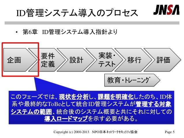 ID管理システム導入のプロセス • 第6章 ID管理システム導入指針より Copyright (c) 2000-2013 NPO日本ネットワークセキュリティ協会 Page 5 このフェーズでは、現状を分析し、課題を明確化したのち、ID体 系や最...