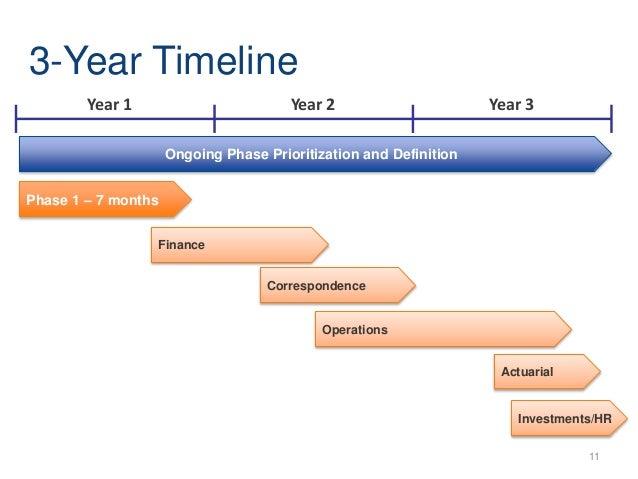 Demand Schedule Definition