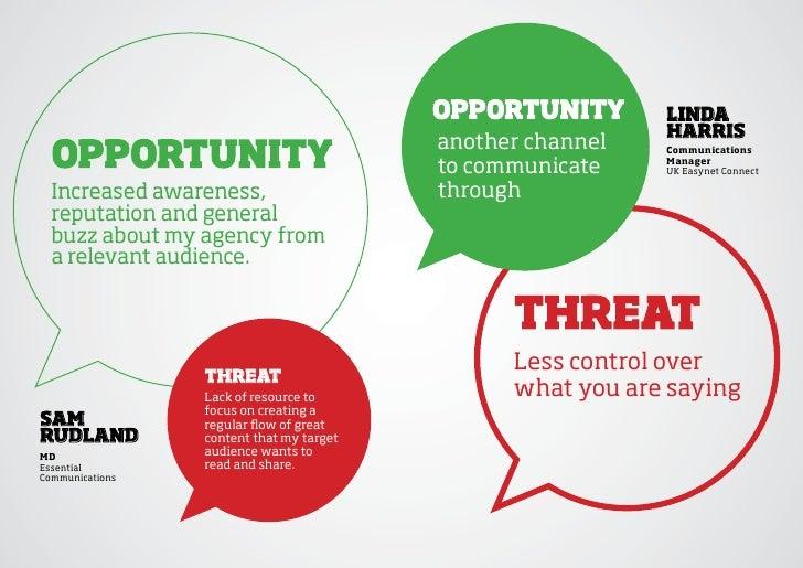 e business opportunities threats