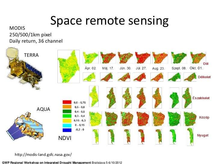 MODIS                              Space remote sensing    250/500/1km pixel    Daily return, 36 channel              TERR...