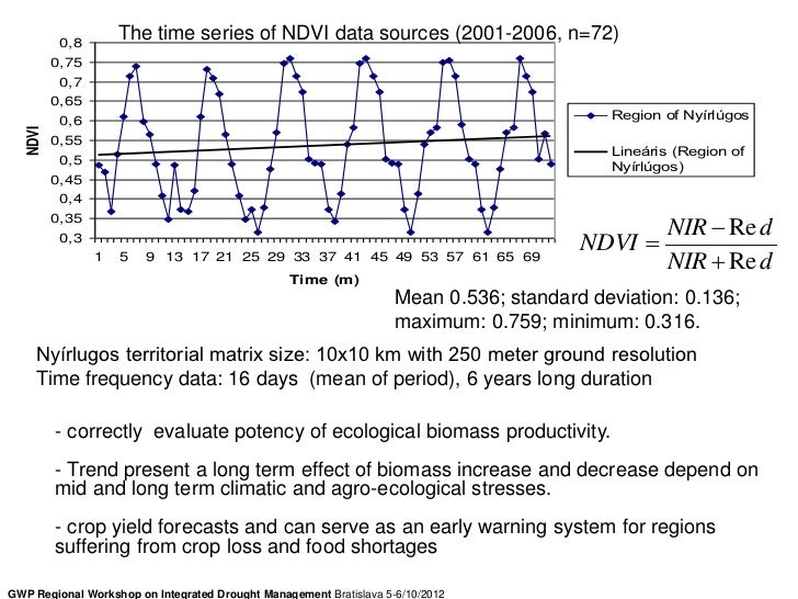 0,8                     The time series of NDVI data sources (2001-2006, n=72)          0,75           0,7          0,65  ...