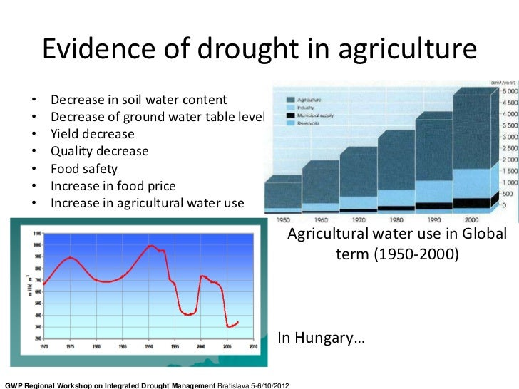 Evidence of drought in agriculture       •    Decrease in soil water content       •    Decrease of ground water table lev...
