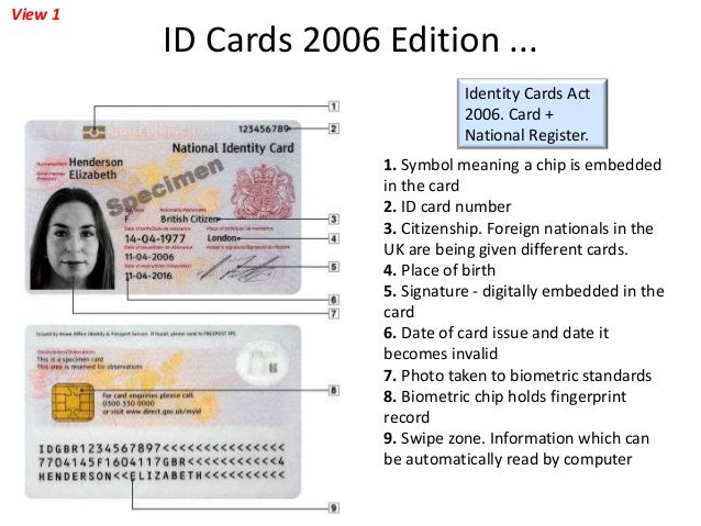 Known Traveler Number On Government Id