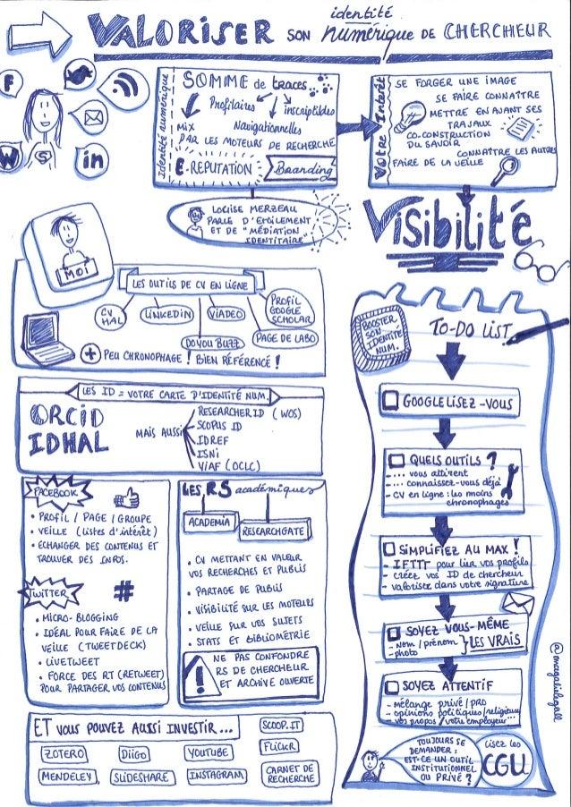 Valoriser son identité numérique de chercheur