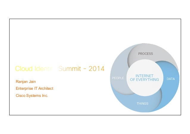 Are the Enterprises Ready for Identity of Everything? Ranjan Jain Enterprise IT Architect Cisco Systems Inc. July 2014