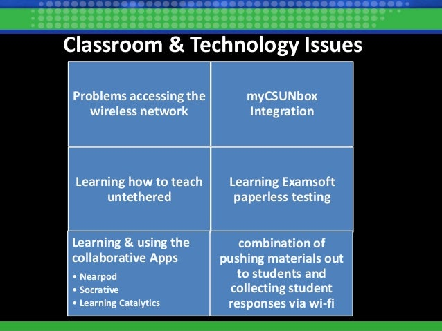 Collaborative Classroom Practices ~ Ido or idon t ‐ using tablets in the classroom course