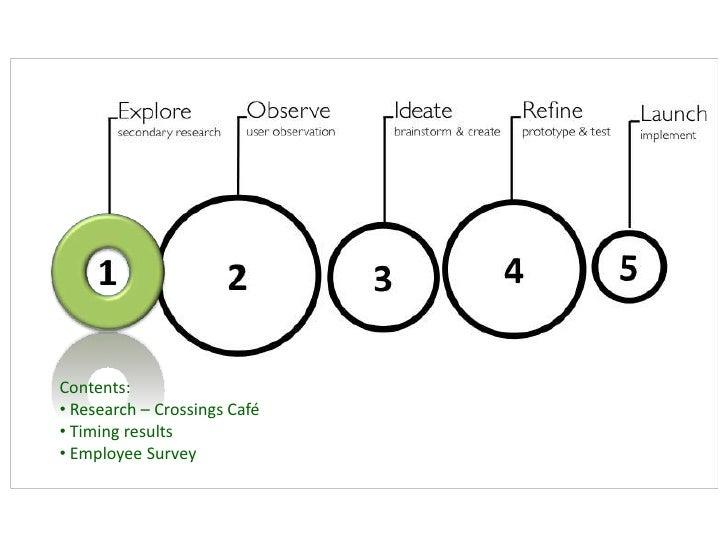 Contents:<br /><ul><li> Research – Crossings Café