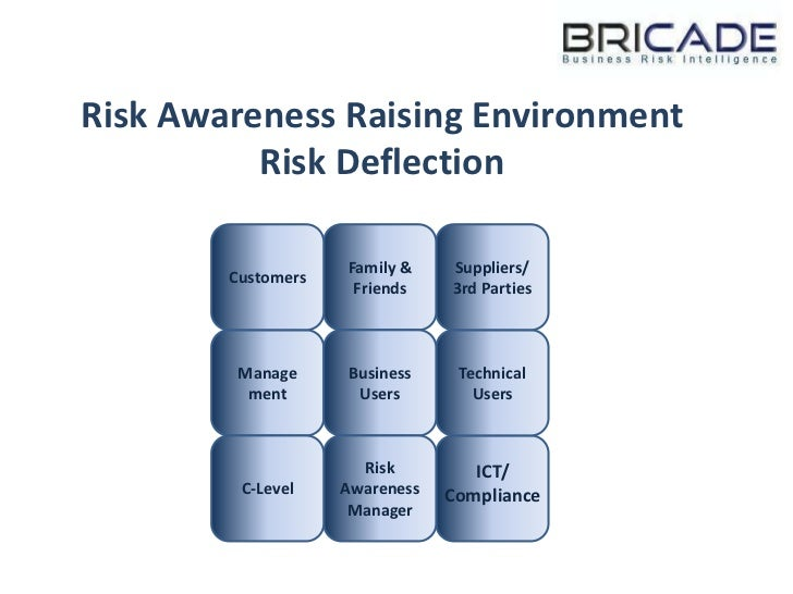 creating an at risk program Creating safe environments i support for this paper was  effective  violence prevention must attend to both reducing risk factors and build- ing  resilience.