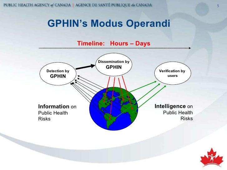 GPHIN's Modus Operandi Information  on Public Health Risks Intelligence  on Public Health Risks Detection by GPHIN Dissemi...