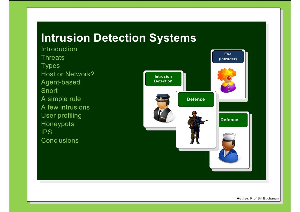`Intrusion Detection SystemsIntroduction                                            EveThreats                            ...